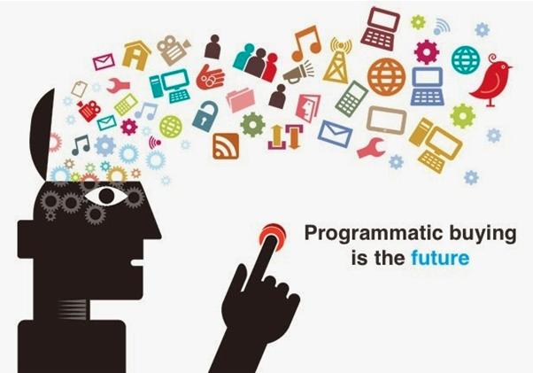 programmatique market