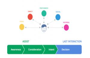 Le mobile, nouvel enjeu stratégique du marketing digital 3